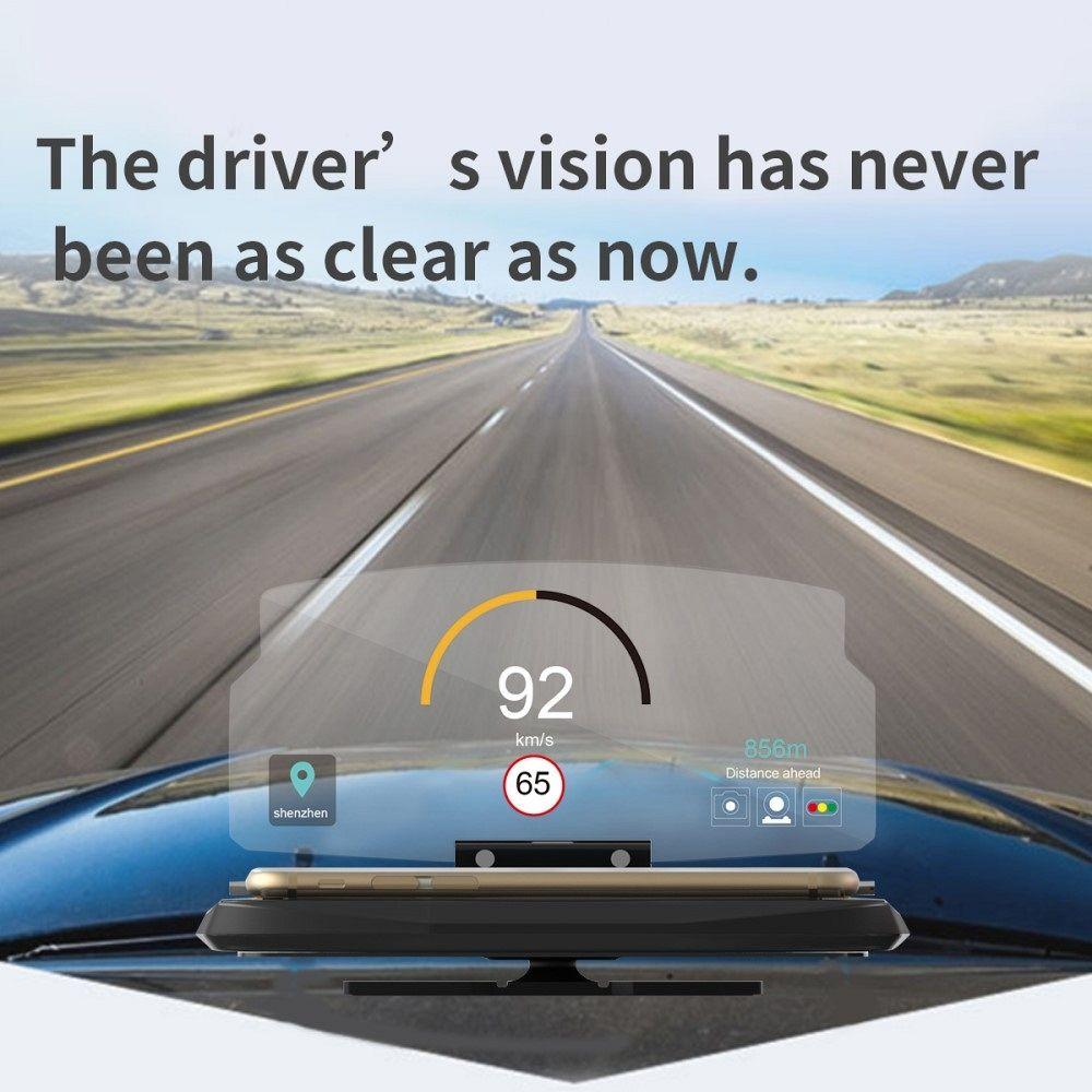 Pametno zrcalo za navigacijo