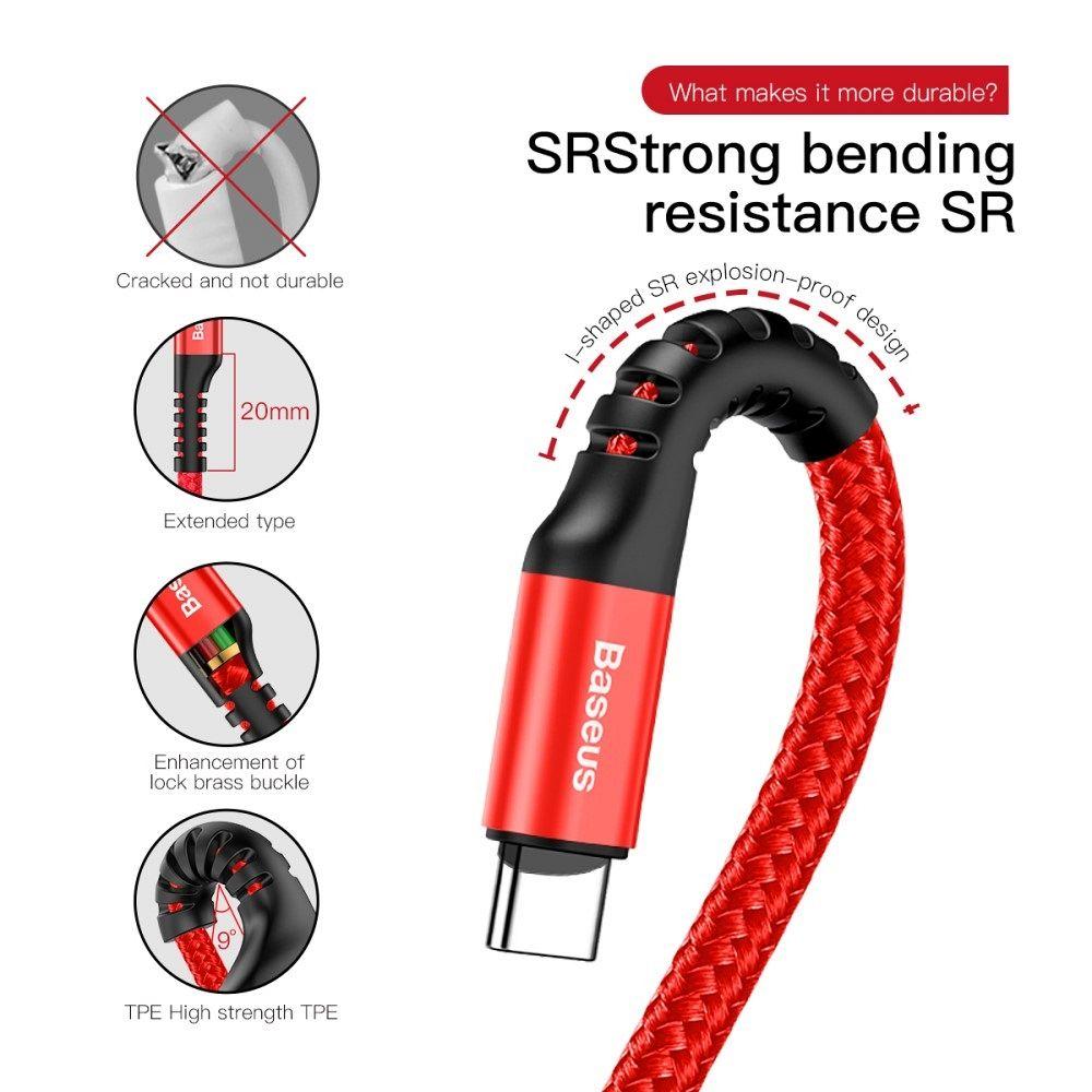 Kabel BASEUS C-Type (red)